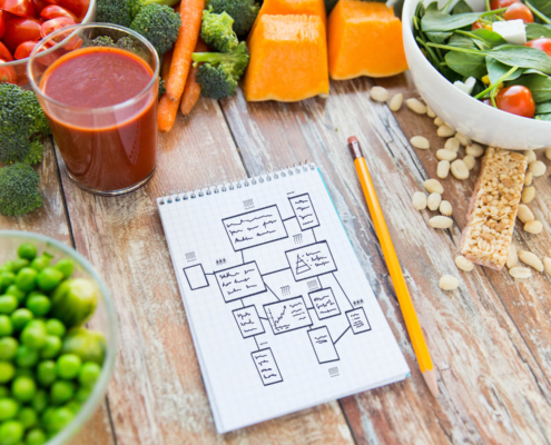 fibromialgia dieta da seguire
